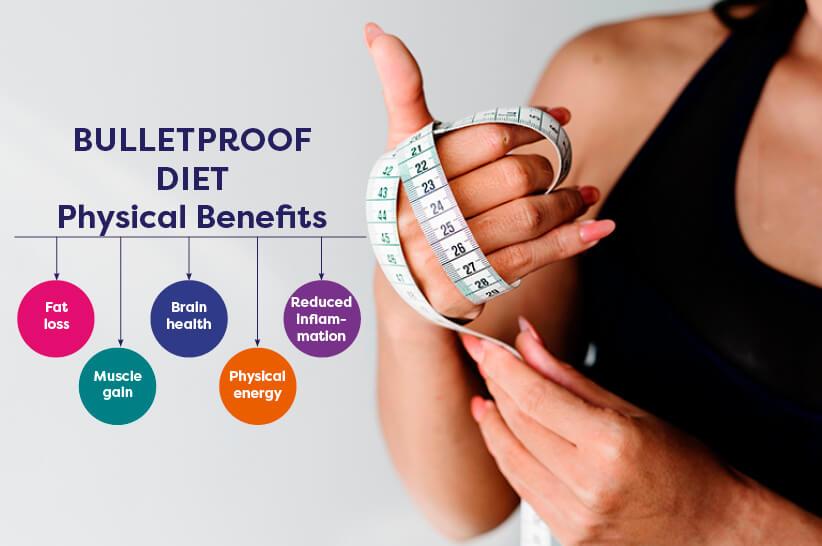 Bulletproof Diet Vs Keto Understanding The Differences Kiss My Keto Blog