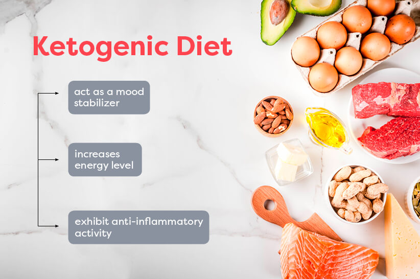 does ketogenic diet cause anxiety