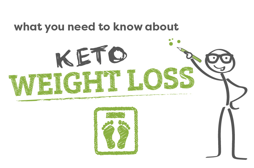 Keto-Weight-Loss_How-Much-Weight-Can-You-Lose-on-Keto