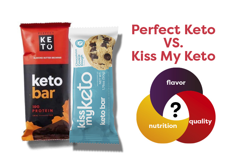 Perfect-Keto-vs-Kiss-My-Keto-Bars-A-Detailed-Product-Comparison